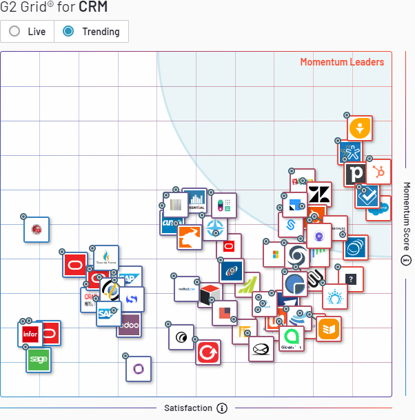 Formation CRM